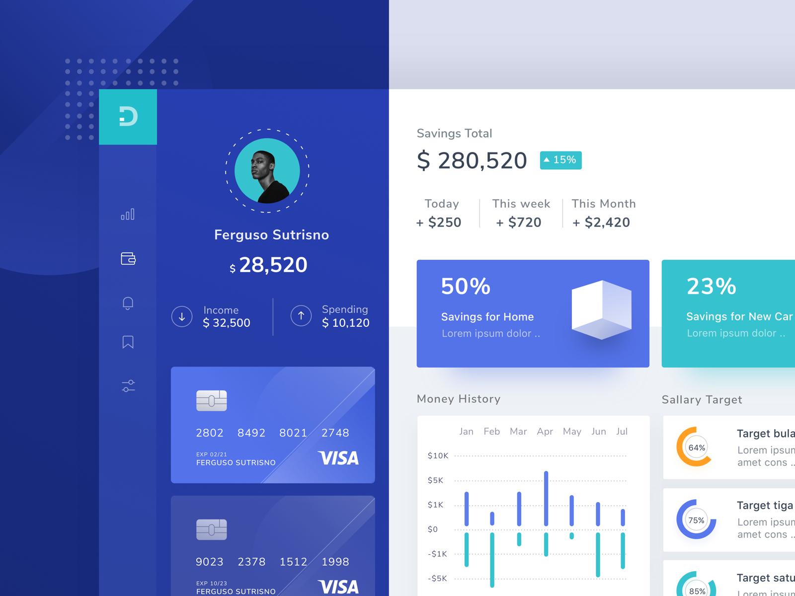 money management dashboard