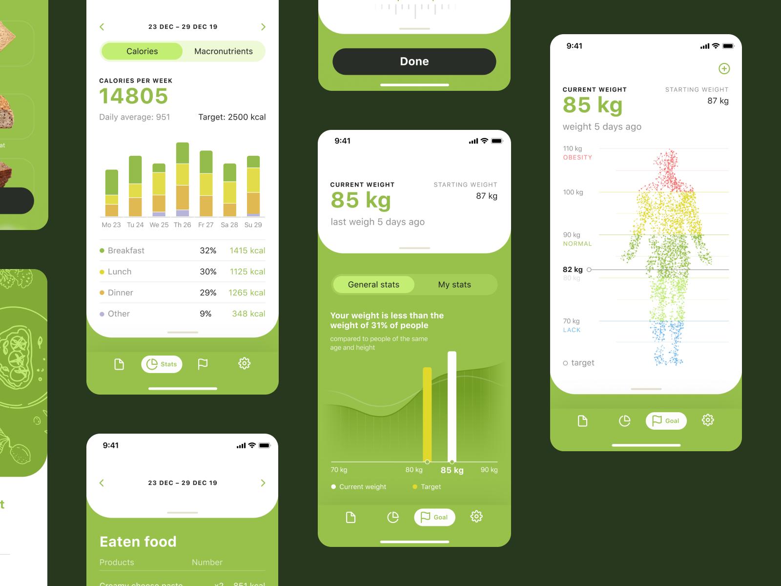 calorie app design
