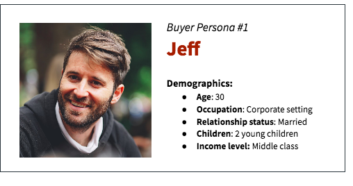 user experience business persona
