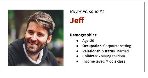pengalaman bisnis persona bisnis